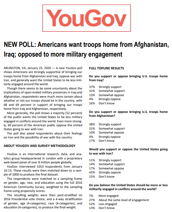 NEW POLL: Americans want troops home from Afghanistan, Iraq; opposed to more military engagement