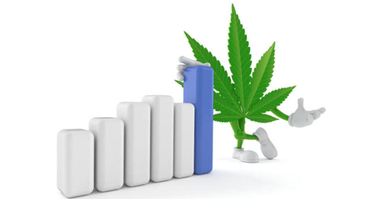 How The Third Wave in Cannabis Stocks Begins